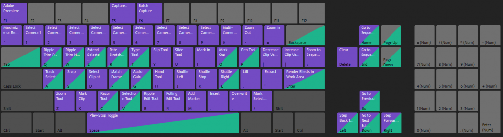 Premiere keyboard layout